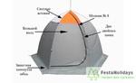 Палатка для зимней рыбалки Митек Омуль 3